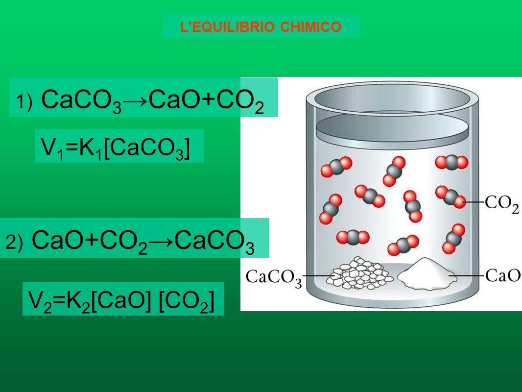 V1=K1[CaCO3] V2=K2[CaO] [CO2] 1) CaCO3→CaO+CO2 2) CaO+CO2→CaCO3